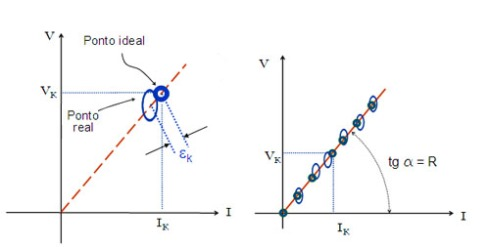 ohm-regression.jpg