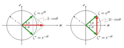 relations of Euler